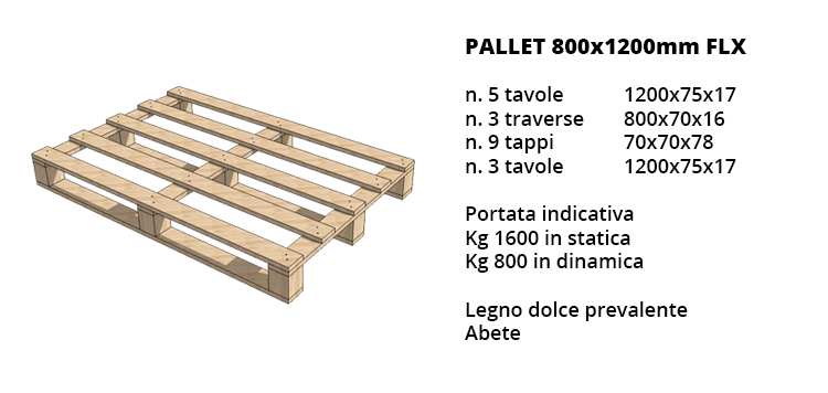 pallet-800x1200mm-flx