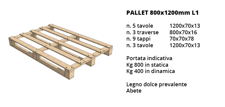 pallet-800x1200mm-l1