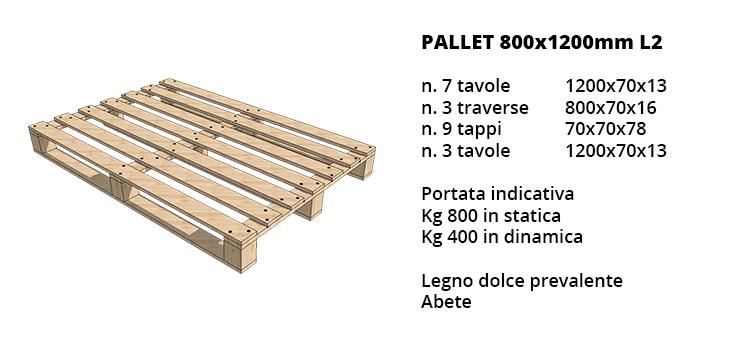 pallet-800x1200mm-l2
