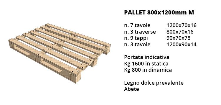 pallet-800x1200mm-m