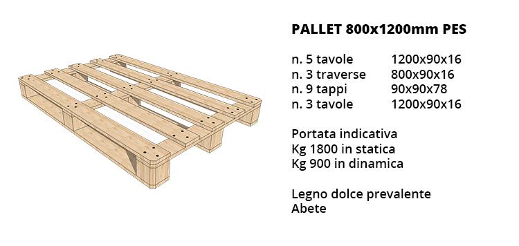 pallet-800x1200mm-pes.jpg